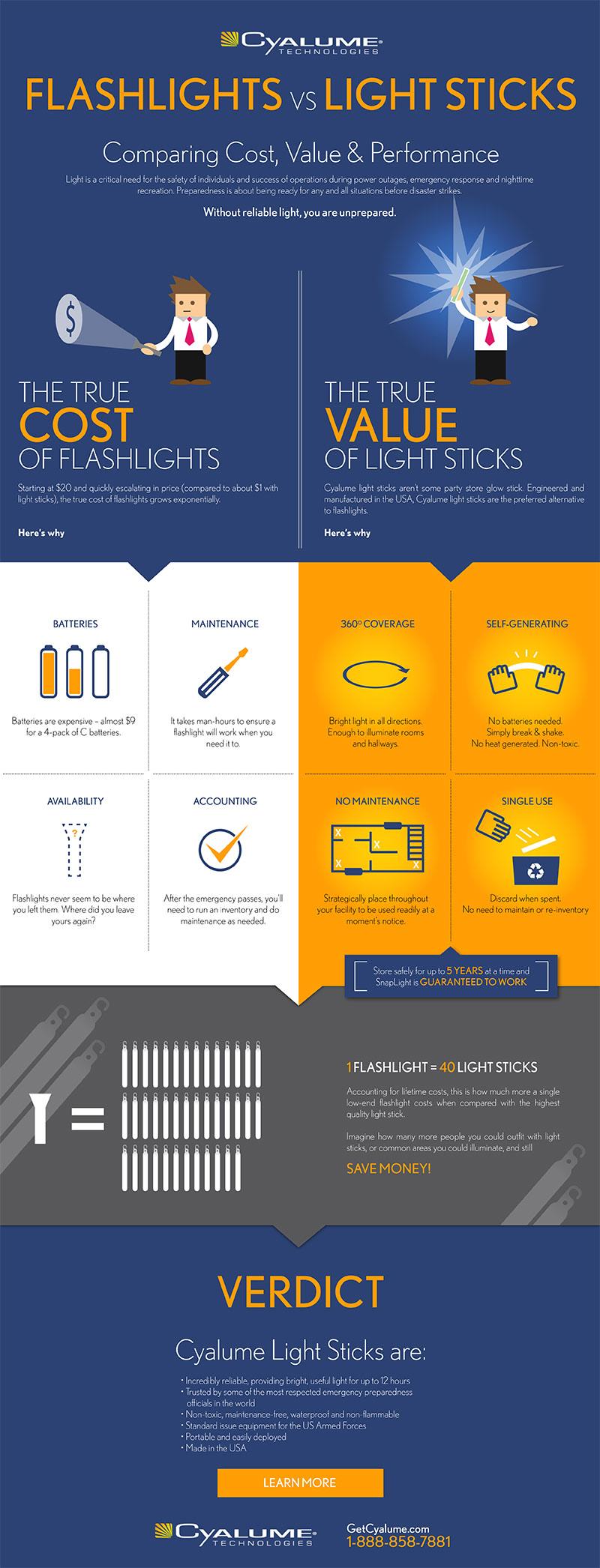 flashlight vs light stick infographic